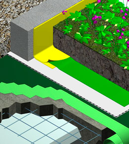 Aufbau einer Dachbegrünung
